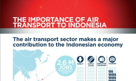 Benefits of Aviation Indonesia 2017